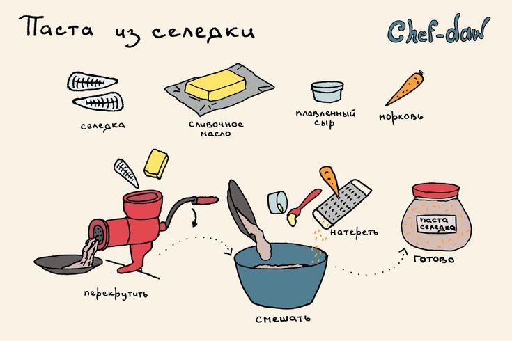 chef_daw_pasta_iz_seledki