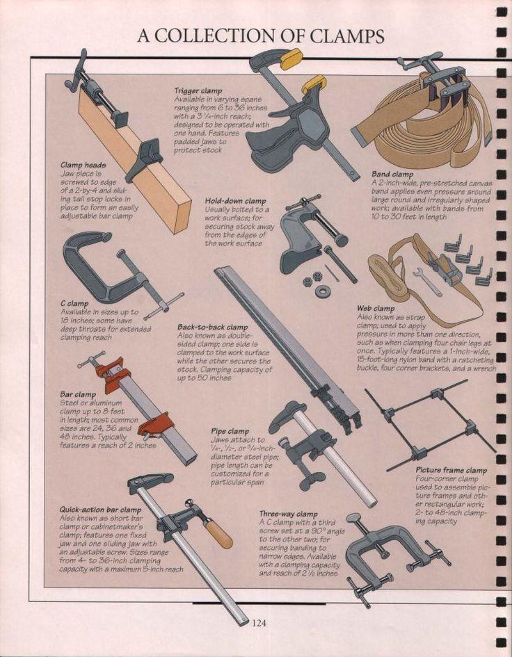 01.jpg #WoodworkingTools