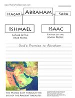 Bible Printables: Abraham « The Crafty Classroom