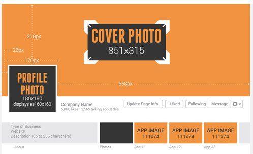 Por si les llega a hacer falta para sus diseños en redes sociales: dimensiones de portada de Facebook.