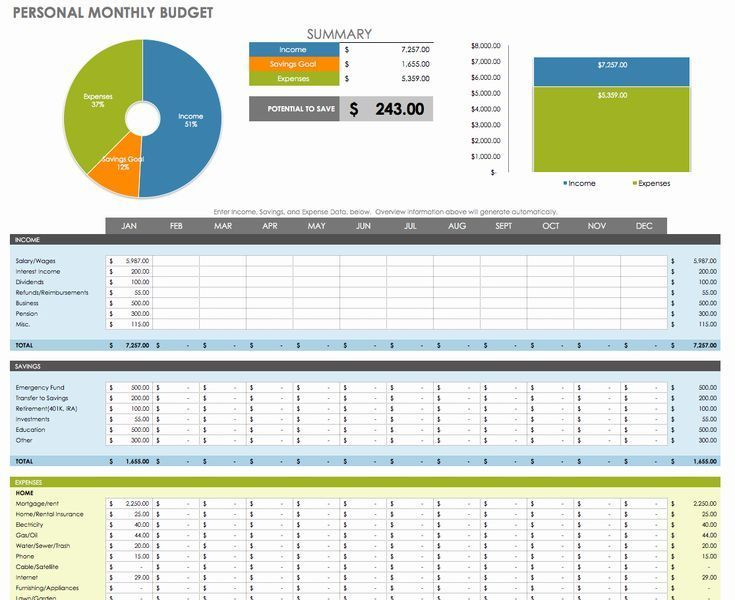 Monatsbudgetvorlage Excel Best Of Free Finanzplanung Vorlagen Excel Finanzplanung Free Monatsbudgetvorlage Vorlagen Finanzplanung Finanzen Excel Budget