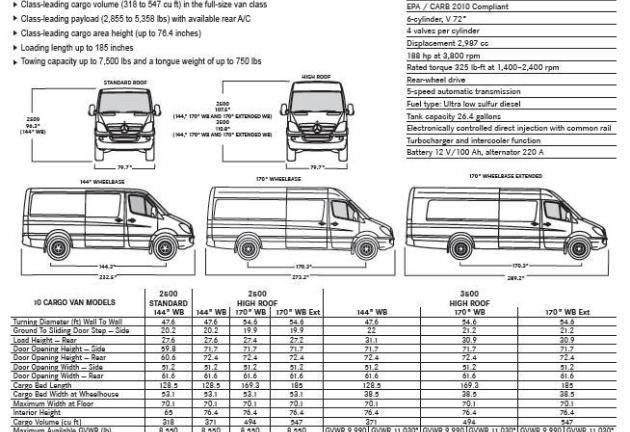 Sprinter Size Diagrams Mercedes Sprinter Sprinter Van Sprinter