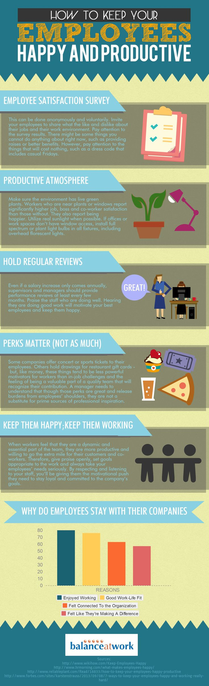 Infographic: How to Keep your Employees Happy and Productive #infographic