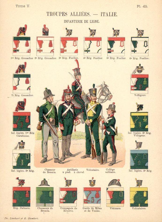 NapItal0b - Kingdom of Italy (Napoleonic) - Wikipedia, the free encyclopedia