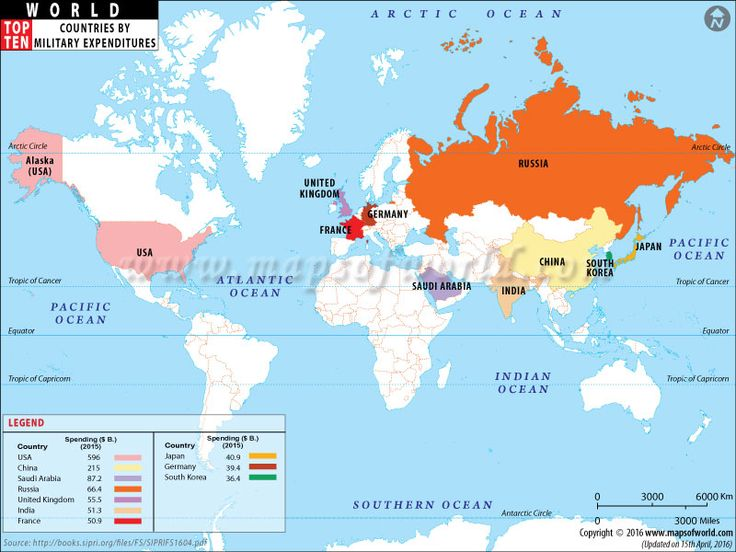 There Are Around Nuclear Warheads In The World And 9 Countries Control Them Of Which Russia And Us Possess Of The Weapons
