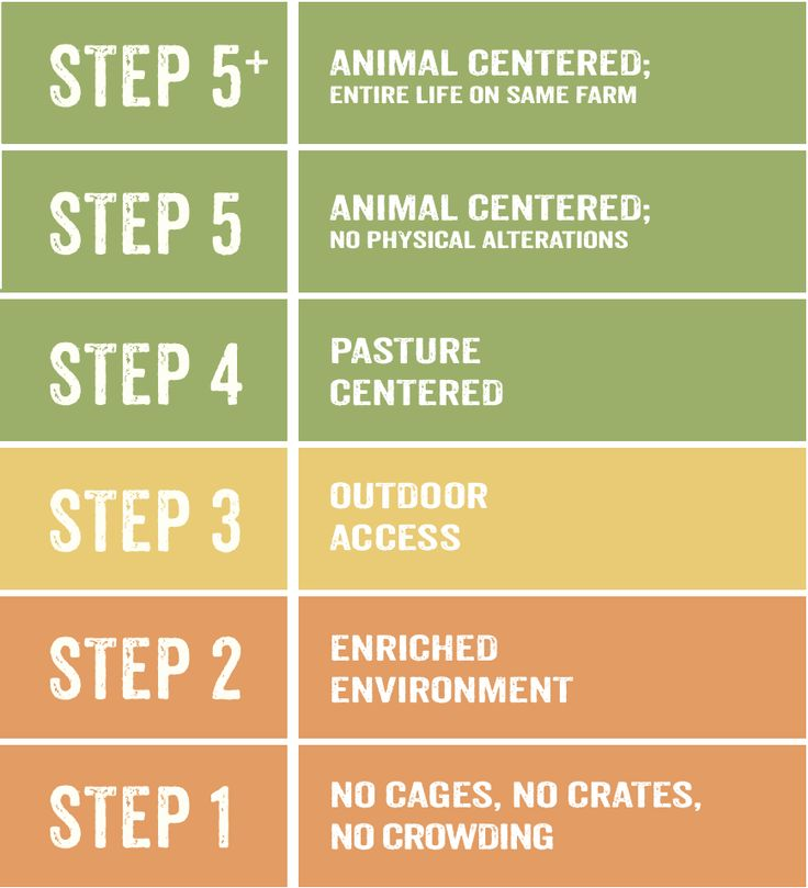 101 best Health Tips images on Pinterest   Health tips, Minerals ...