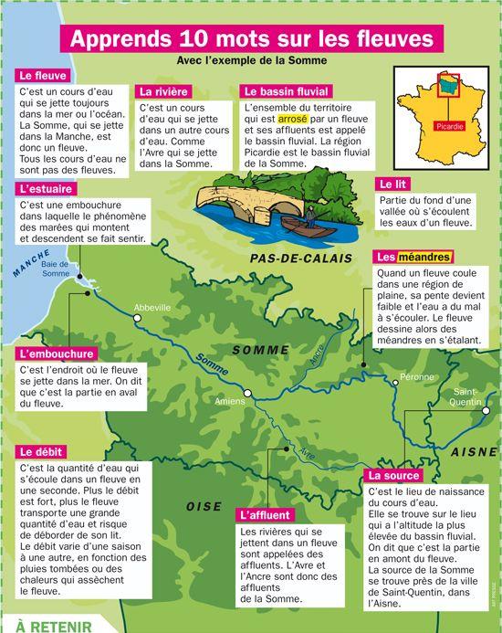 Fiche exposés : Apprends 10 mots sur les fleuves