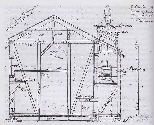 119 Best Images About Wood Frame Construction On Pinterest
