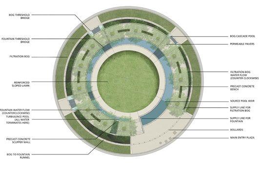 How it works uptown normal circle hoerr schaudt for Hoerr schaudt landscape architects