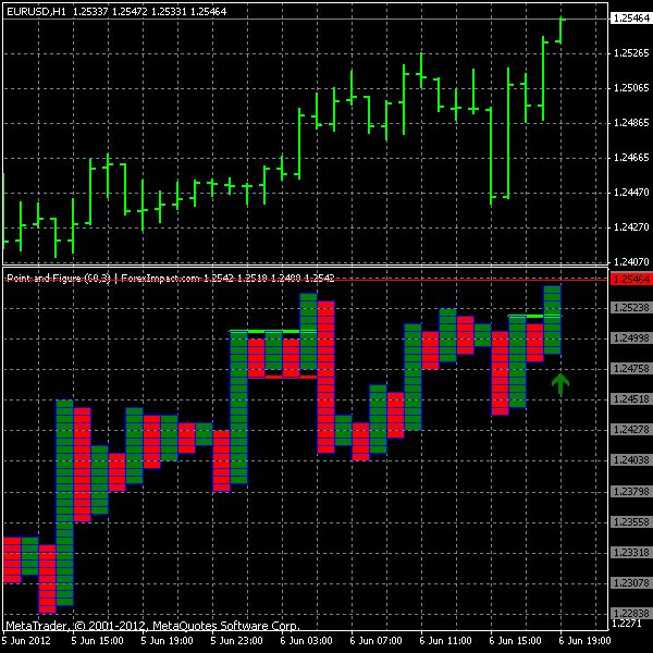 Spider Technical Analysis Fibopivv2 Indicator On Metatrader 4 Iphone