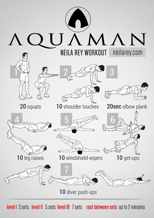 Aquaman Workout (for swimmers)