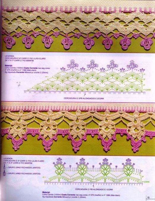 #crochet edging  #afs collection 91426066_large_7053_9.jpg 522×680 pixels