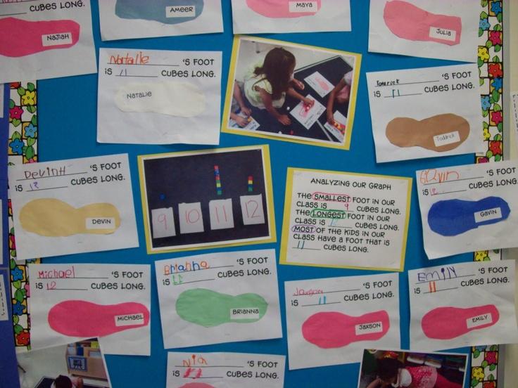 Idea for measurement lesson