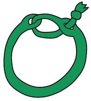 Réponse à ma question : comment fermer un bracelet - Tutoriels