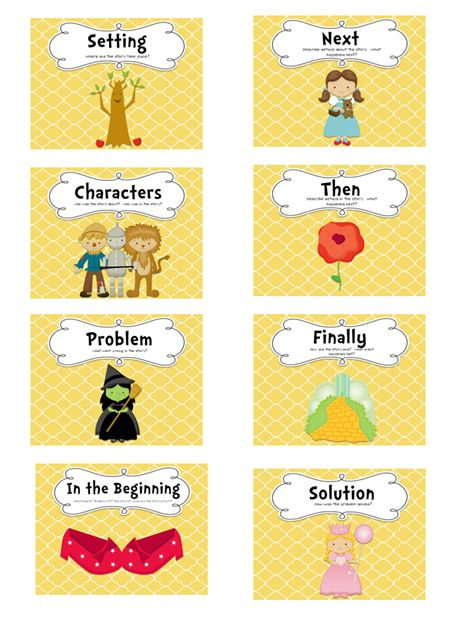 """Wizard of Oz characters used for """"Follow the Yellow Brick Road"""" story retelling! Perhaps a little juvenile for secondary ed kids, but maybe 6th and 7th grade kids could get behind it."""