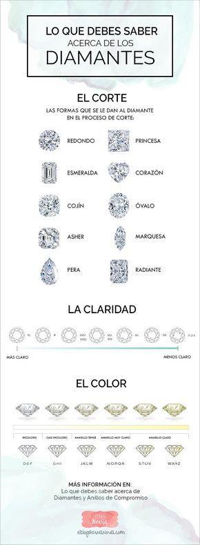 Lo que debes saber acerca de los Diamantes para elegir el anillo de compromiso | El Blog de una Novia | #diamante #anillodecompromiso