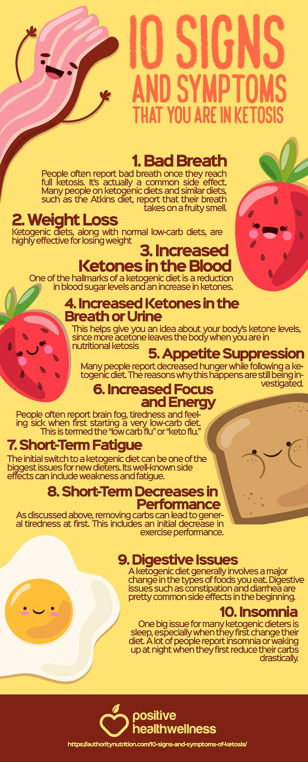 Share this Image On Your Site<p><strong>Please include attribution to Positive Health Wellness with this graphic.</strong><br /><br /><a href='https://www.positivehealthwellness.com/infographics/10-signs-symptoms-ketosis-infographic/'><img src='https://www.positivehealthwellness.com/wp-content/uploads/2016/09/10signs.png' alt='10 Signs And Symptoms That You Are In Ketosis' width='540px' border='0' /></a></p>
