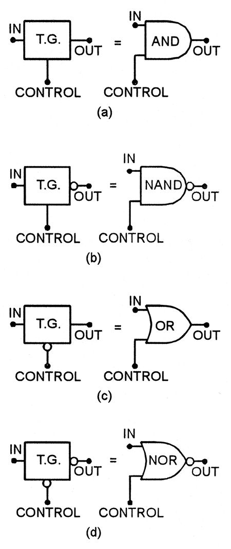 Basic Logic Gate Types
