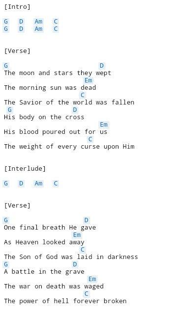 Contemporary gospel songs lyrics