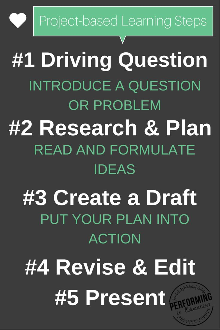 5 steps for Project-based Learning.. love this girl's blog post on how to do PBL!! #PBL