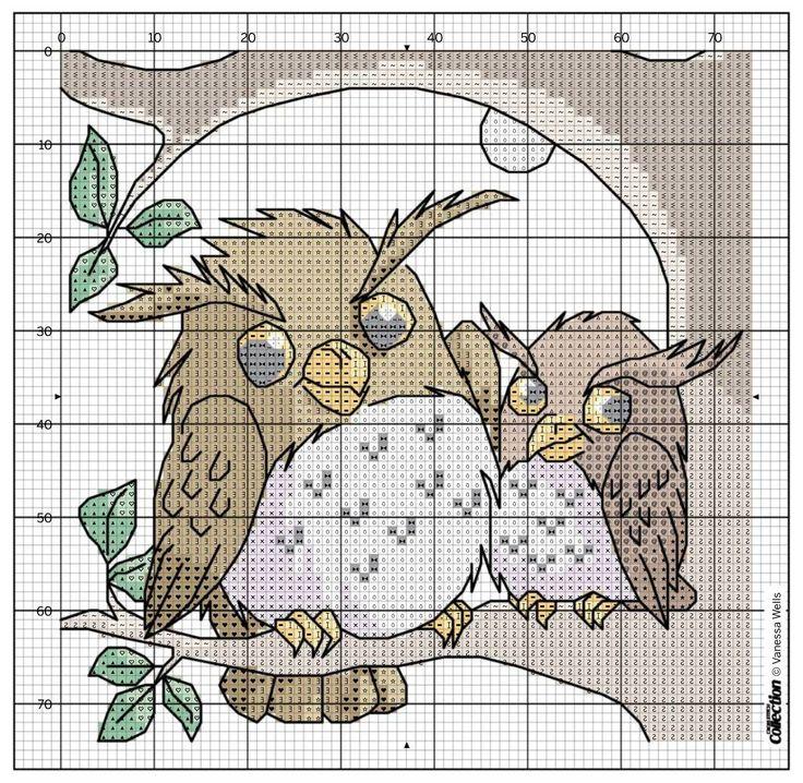 Owls Ugglor Crosses, Eulen