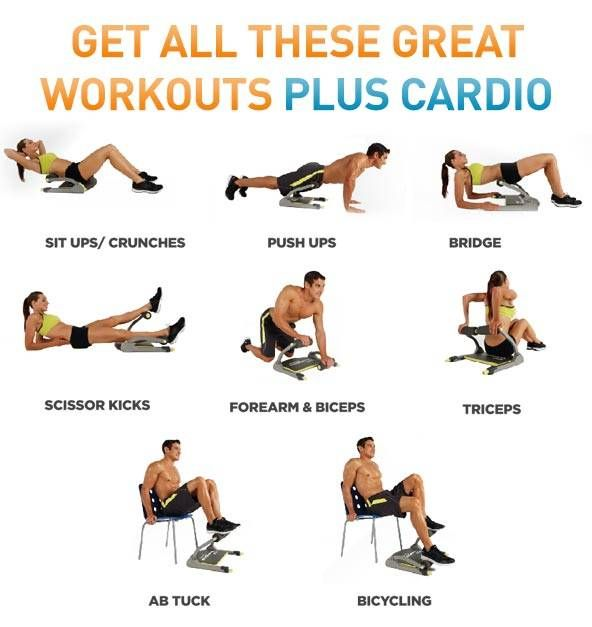 Wonder Core Smart The Ultimate Total Core Workout Work