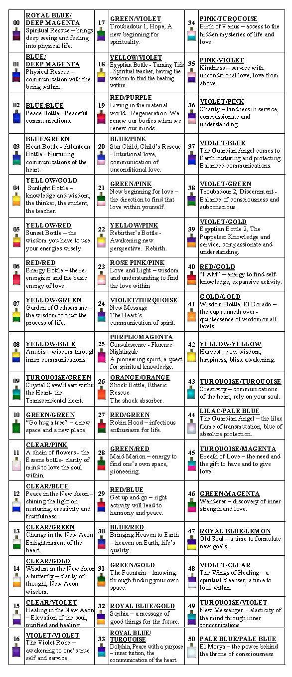 Equilibrium Bottles 1-50