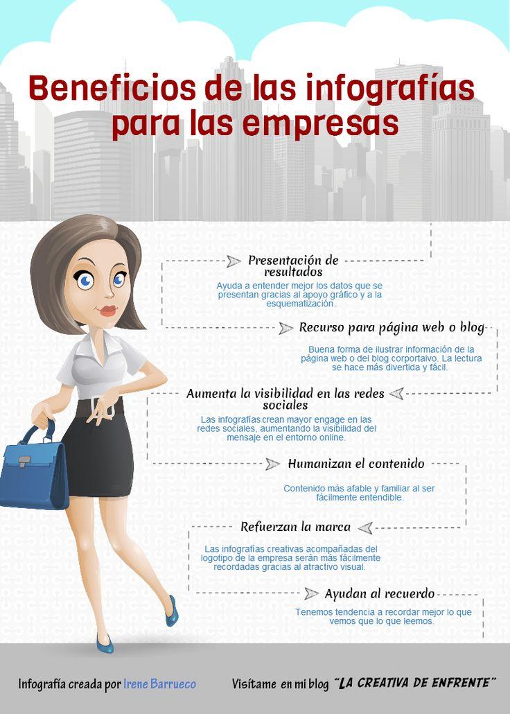 Beneficios de las infografías para las empresas. Infografía en español…