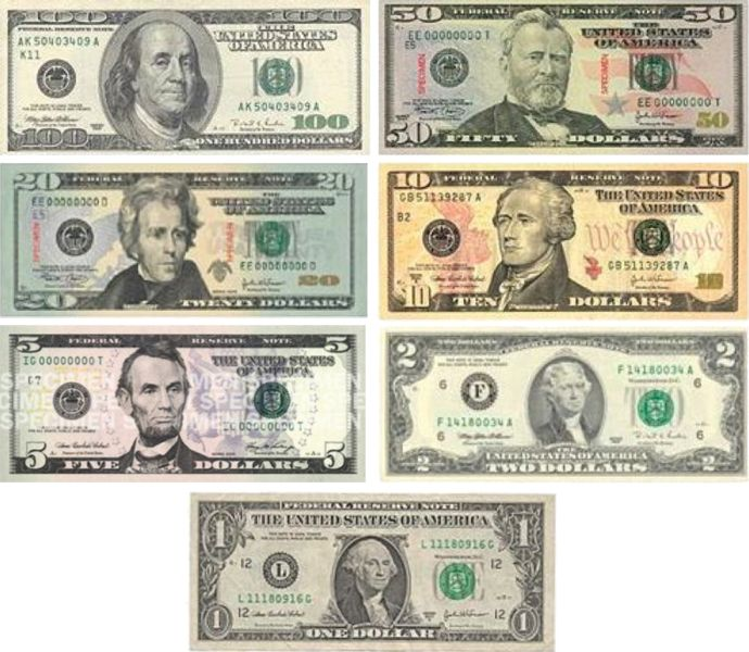 American Money United States Dollar American Currency Us Money History Symbol