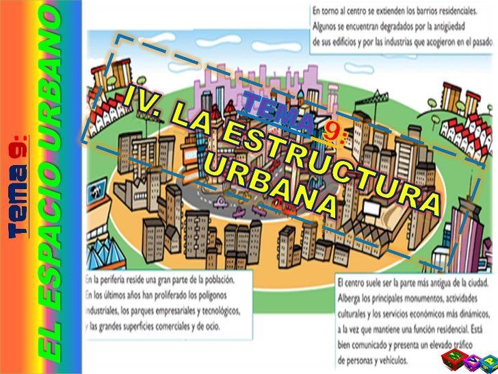 T9 4. La Estructura Urbana