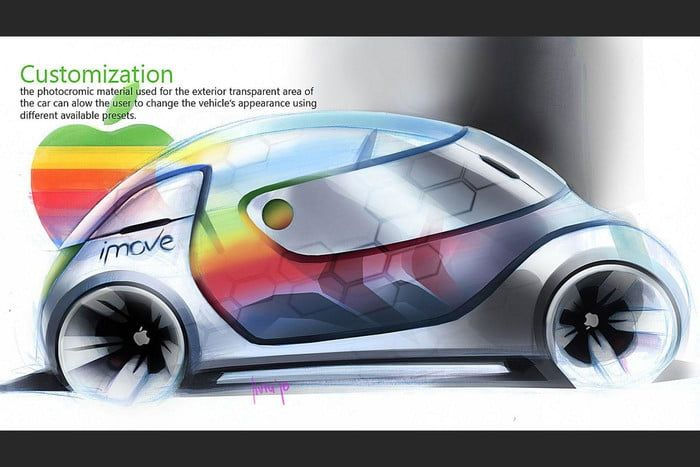 How An Apple Car Could Transform The World In 2020 Digital Trends Concept Cars Car Sell Car