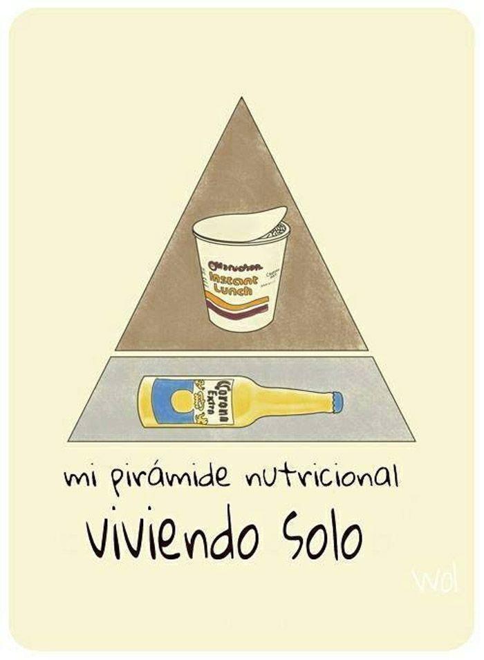 Pirámide nutricional cuando se vive solo.