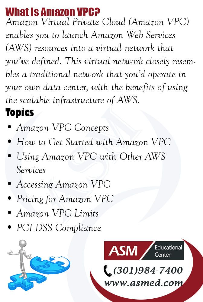 amazon aws what is amazon vpcfor more information to become certified for amazon