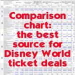 Where to find the best Disney World ticket deals
