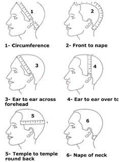Blog de alopecia femenina: ¿Cómo medir la cabeza para comprar una peluca online?