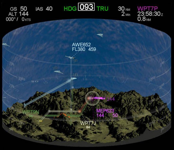 Terrain Conflict Software Simulation