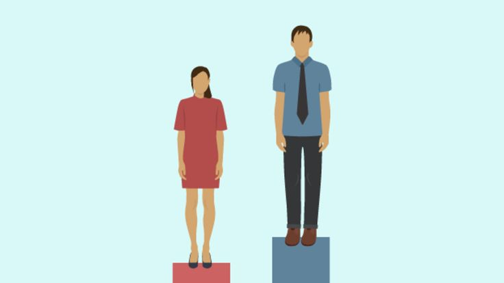 Use our interactive to find out how your country ranks for gender equality and how it compares with others