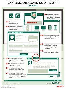 Как обезопасить компьютер в интернете. Инфографика | Компьютеры | Техника | Аргументы и Факты