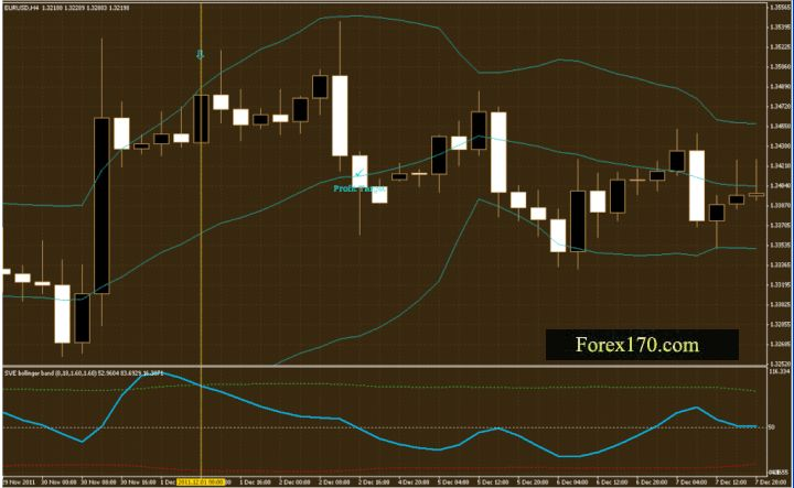 Forex squeeze play