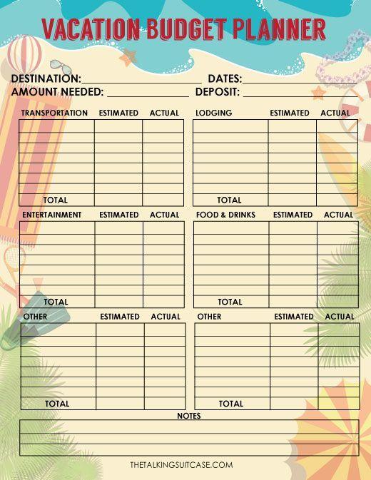 sample travel budget