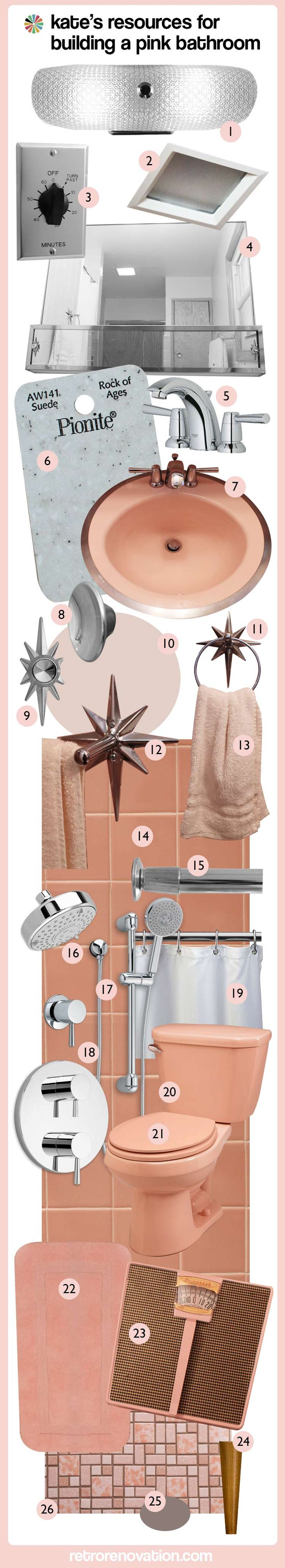 Kate's resources for building a pink bathroom -- 26 key items on her remodel list - Retro Renovation