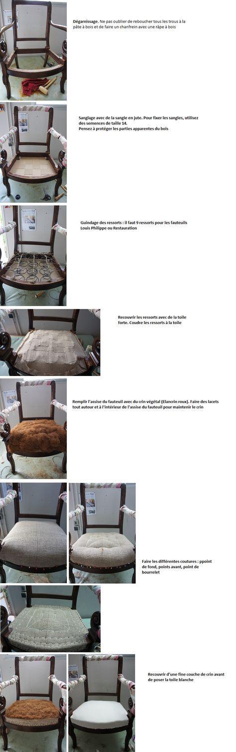 26 best MEUBLES Rénover images on Pinterest Upholstery, Armchairs - comment reparer un trou dans une porte