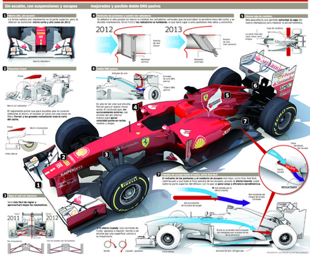 This is the new Ferrari 2013 according to marca.com [News photo]
