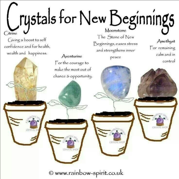 Crystals and gemstones for new beginnings. Could also be used for new moon magic.