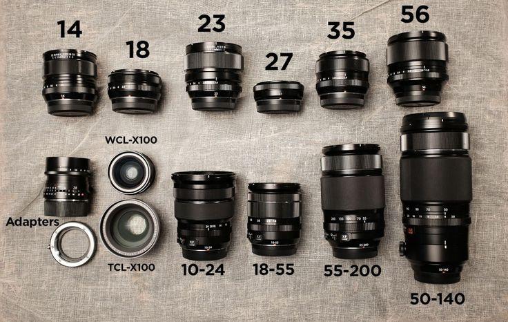 fuji x series lens buying guide