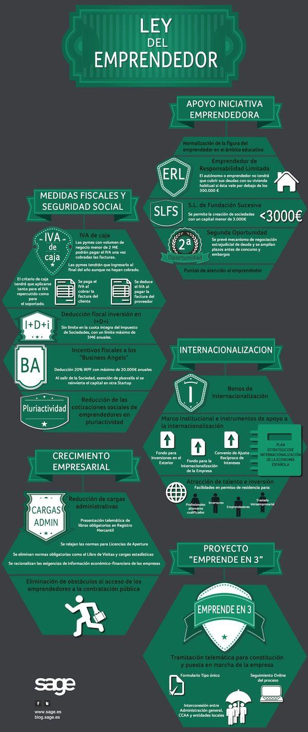 La nueva ley del emprendedor #infografia #infographic #entrepreneurship