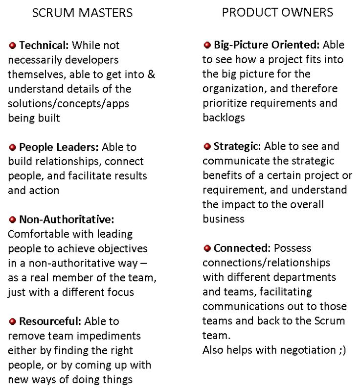 228 best Agile Lean images on Pinterest Personal development - agile business analyst resume