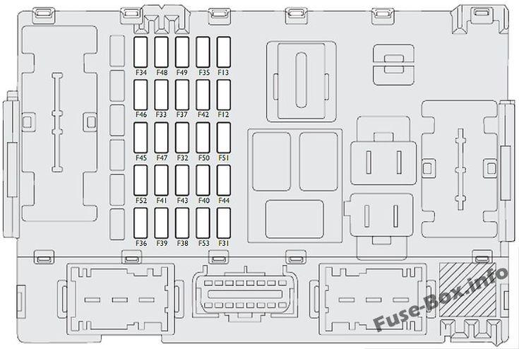 Instrument panel fuse box diagram: Fiat Linea (2007-2016