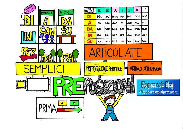 Preposizioni: classificazione