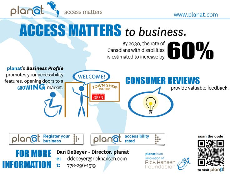 Access Matters to business infographic